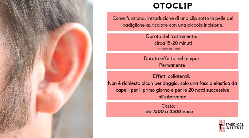 Otoclip TMedical Institute