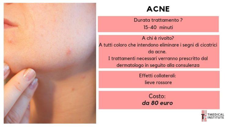 Acne TMedical Institute